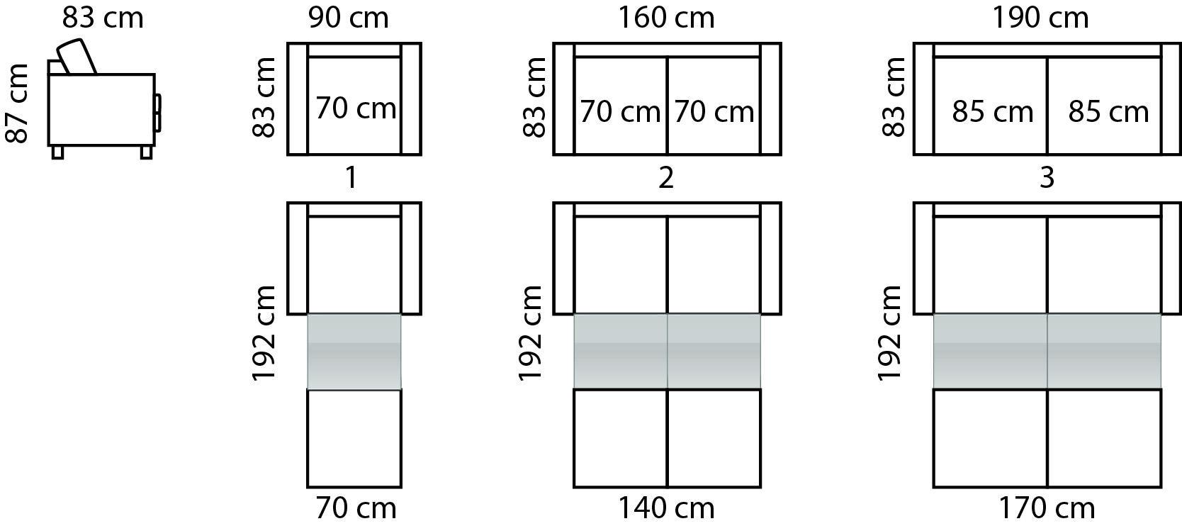 anna-sohva-mitat