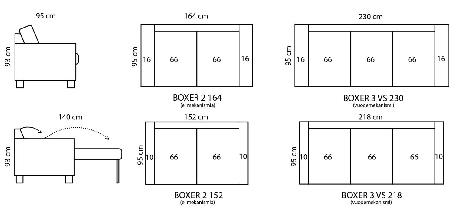 boxer-vuodesohva-mitat
