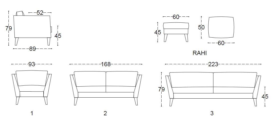 fox-sohva-mitat