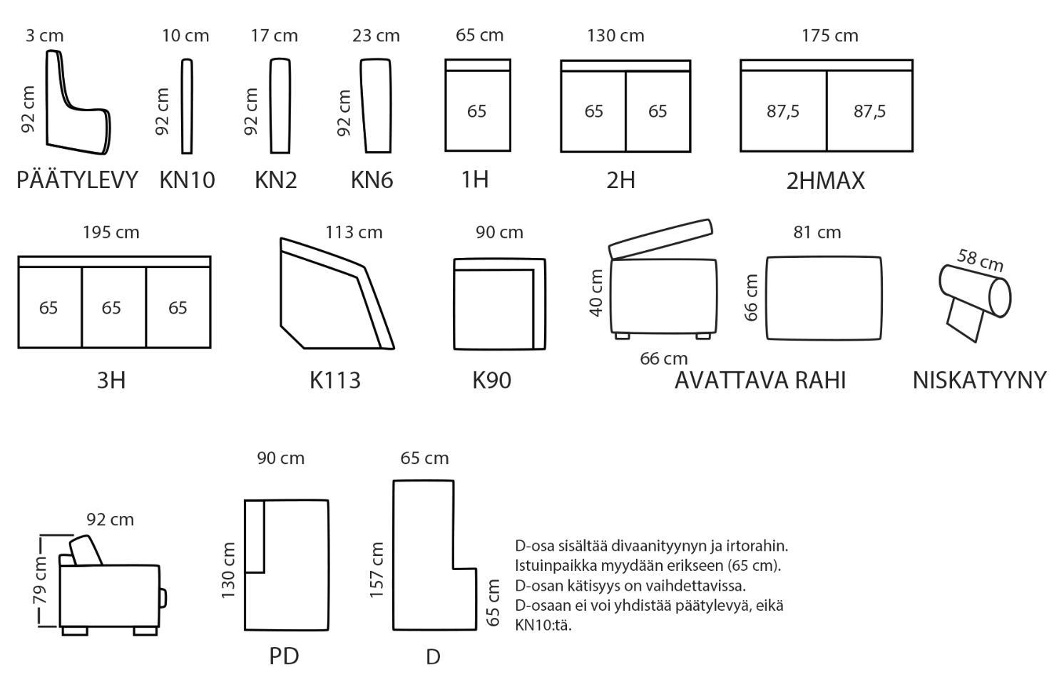 kasper-sohva-moduulimitat-2602020