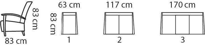 sofia-sohva-mitat