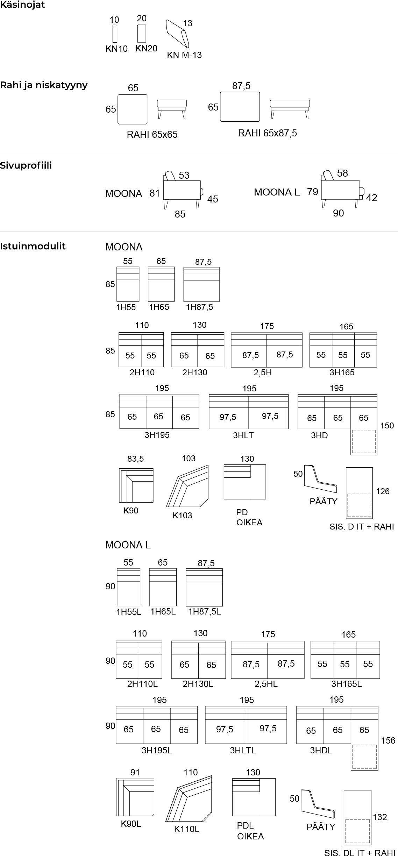 Moona-mittakuvat-web